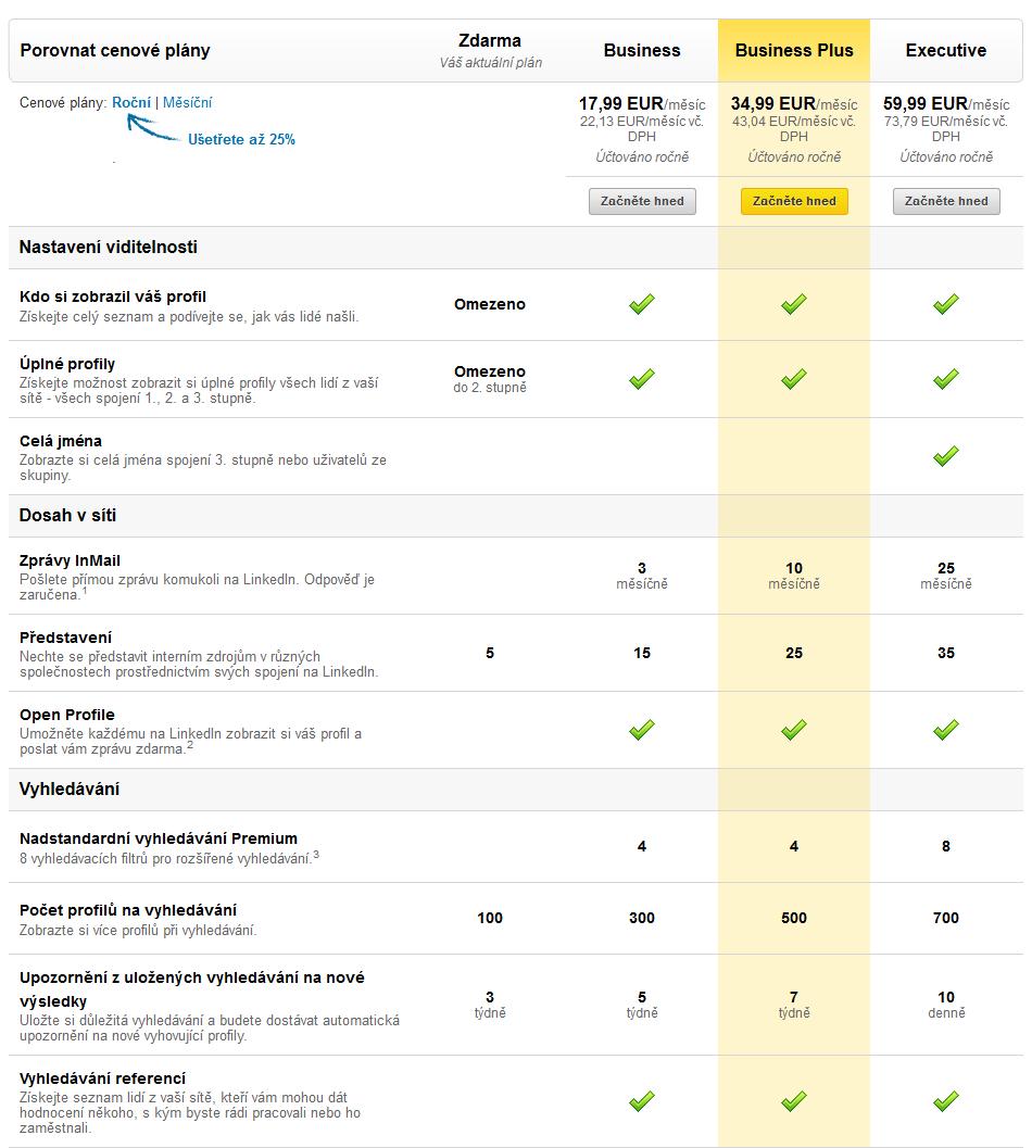 LinkedIn - Business Account